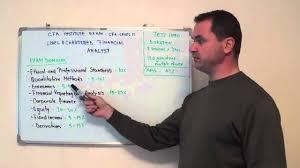 cfa level ii cfa test level ii chartered exam analyst questions cfa level ii cfa test level ii chartered exam analyst questions