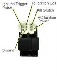 pin cdi wire diagram 6 pin cdi wire diagram