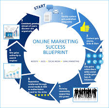 mlm networking strategy your own online business from home simple and effective strategy has to be part of your business plan