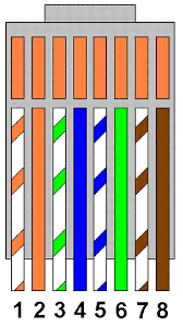 network wiring diagram rj45 network wiring diagrams online network wiring diagram rj