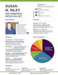 website resume examples sample format supplyletter cover letter website resume examples resume website templates job samples resume website templates