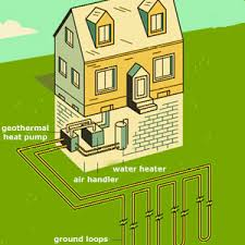 Geothermal energy Renewable energygeothermal energy is energy taken out of the earth   pumps using geothermal energy will reduce
