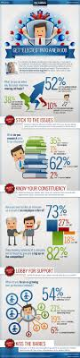 17 best images about job search infographics 17 best images about job search infographics personal branding infographic resume and facebook