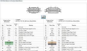 2002 pontiac bonneville wiring diagram 2002 wiring diagrams online 2005 or any similar year wiring diagram 2000 2005
