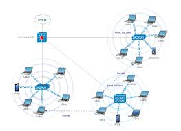 wireless access point   network diagram   cloud computing diagrams    wlan diagram  wireless connectivity  smartphone  network cloud  multilayer switch  laptop