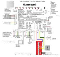 honeywell eim wiring honeywell image wiring diagram connecting a thermostat wireless receiver to a zone system on honeywell eim wiring