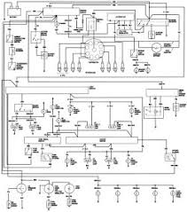 jeep cj wiring diagram wiring diagram and schematic design jeep cj5 wiring diagram 1973 cj 5 6 dj cyl