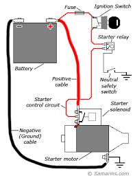 starter motor starting system starting system diagram