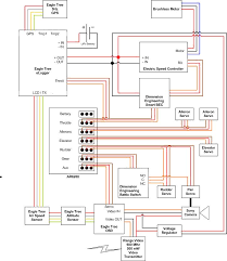 rc boat wiring diagram rc wiring diagrams boat wiring diagram a2201245 70 fpv%20wiring%20diagram