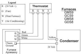 thermostat wiring diagram for goodman heat pump wiring diagram goodman heat pump air handler wiring diagram annavernon