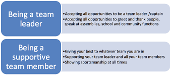 orere school vision and leadership learning school expectations for leadership