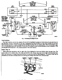1970 dodge charger wiring harness solidfonts 1970 dodge charger wiring diagram automotive diagrams