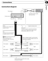 pioneer deh wiring harness diagram pioneer wiring diagrams radio wiring diagram for pioneer deh p3700mp wiring diagram