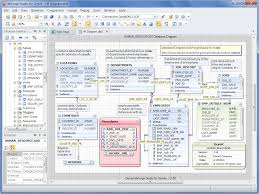 oracle designer   entity relationship diagram tool for oracleentity relationship diagram tool for oracle