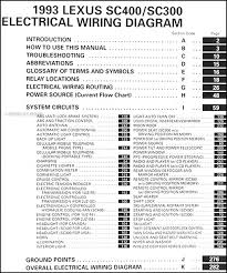 2000 holden rodeo stereo wiring diagram wiring diagram and 1996 acura integra stereo wiring diagram electrical 2005 gmc sierra bose wiring diagram digital