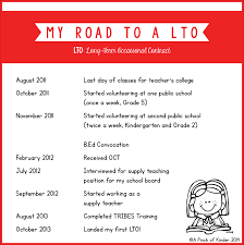getting a teaching job my road to a lto a pinch of kinder first here is a timeline of my last day of teacher s college to landing my first lto