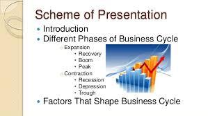essay of business cycle  writefictionwebfccom