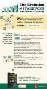 the evolution of starbucks mobile marketing strategy leading the starbucks way michelli 0071801251