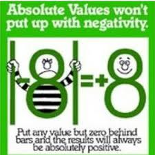 absolute value positive negative 8 bars | Math FUNNY via Relatably.com