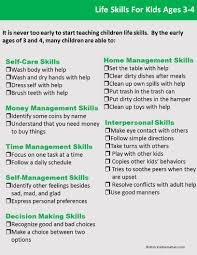 life skills checklists for kids and teens kiddie matters in the meantime i ve put together these life skills checklists for children and teens i hope you them useful below is a sample of two of my life