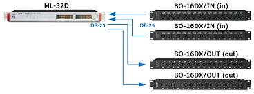 Tascam BO-16DX/IN | Breakout Box For 16 <b>Balanced Audio</b> Inputs