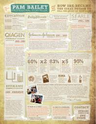 do s and don ts from the 23 most creative resume designs we ve seen pam bailey creative resume