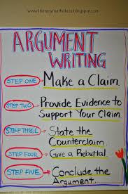 claim of fact essay topics college essays college application essays   claim of fact essay  example claim
