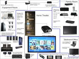 images of home network wiring diagram   diagramshome network wiring diagram photo album diagrams