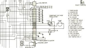 1974 cj5 wiring harness 1974 image wiring diagram your painless wiring job photos page 2 jeepforum com on 1974 cj5 wiring harness