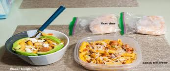 how to survive college out a meal plan back to basics daily sari castro daily trojan