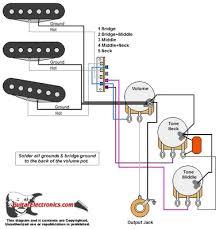 style guitar wiring diagram strat style guitar wiring diagram