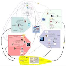 social networking how the crazy mind mapper my social network strategy principles and a few more