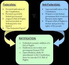 Hamilton vs jefferson essay Ddns net