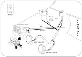 wiring diagram for kc lights wiring image wiring kc hilites wiring diagram wiring diagram and hernes on wiring diagram for kc lights