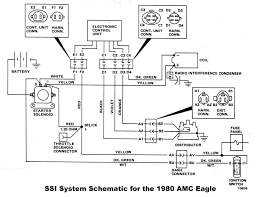 1981 jeep cj7 wiring harness gallery best image schematic Wiring Diagram For 76 Pinto cj5 wiring harness replacement wiring diagram and fuse panel diagram cj5 wiring harness replacement wiring diagram and fuse panel diagram 76 Pinto Wagon