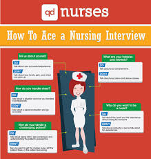 nursing interview questions answers you should expect 25 interview 2