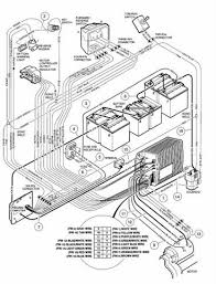 club car wiring diagram 36 volt very best club car wiring diagram on simple car stereo wiring diagrams