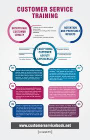 customer service training infographic marketing dr customer service training infographic