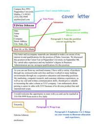 The   Deadly Sins of Cover Letter Writing   Careers   US News