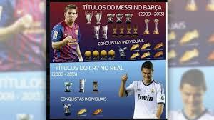 Cristiano Ronaldo Es Homosexual y Te Lo Muestro!!
