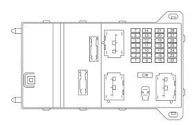 lincoln fuse box lincoln mkz i zephyr 2005 2010 fuse box diagram auto genius lincoln zephyr fuse box passenger