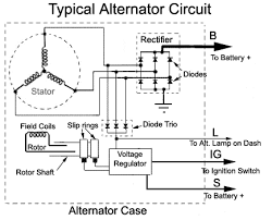 automotive charging systems a short course on how they work the alternator
