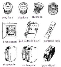 home wiring fuses and circuit breakers diagram
