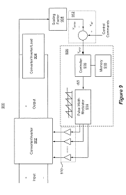 component  block diagram of an inverter  randy block diagram of    patent us  multilevel converter based intelligent block diagram of inverter pdf us   d