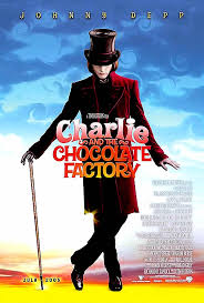 a textual analysis of roald dahl s charlie and the chocolate charlie and the chocolate factory