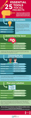 best ideas about problem solving mindfulness for 25 essential problem solving tools infographic