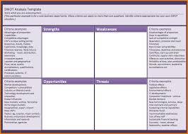9 swot analysis template word letterhead template sample swot analysis matrix template png