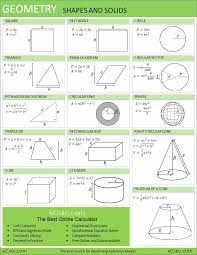 images about homework cheat sheets on Pinterest geometry formulas sheet   Google Search