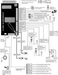 bulldog remote vehicle starter system facbooik com Car Dvd Player Wiring Diagram bulldog security wiring diagram and lovely car system 84 for your ouku car dvd player wiring diagram
