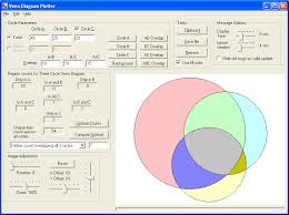 venn diagram plotter   integrative omicsvenn diagram plotter